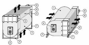 CARLIEUKLIMA Eugen B устройство модулей теплогенератора