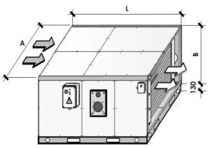 Горизонтальный газовый воздухонагреватель EUGEN B стационарный
