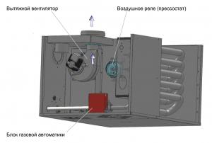 Вытяжной вентилятор дымосос для Eugen S