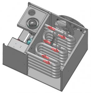 Комплект поставки газового воздухонагревателя EUGEN S подвесной